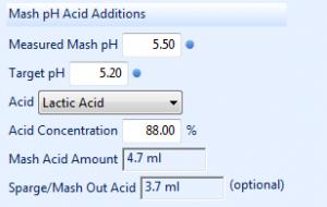 PH-Additions